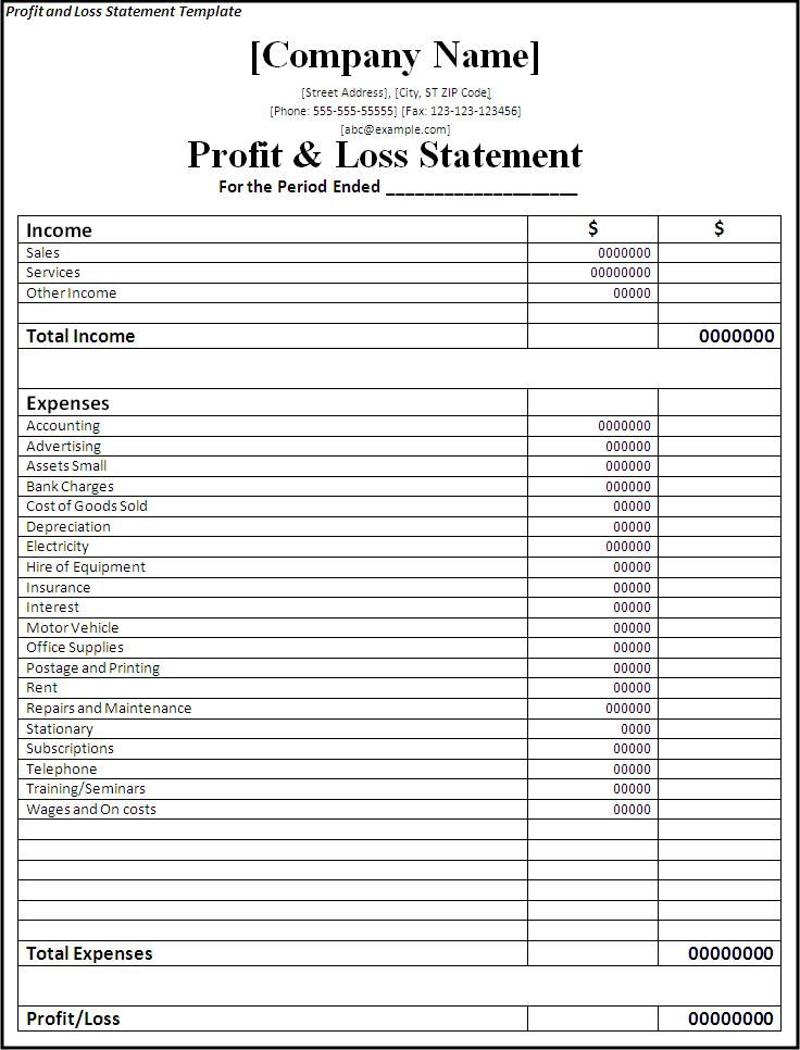 profit and loss templates for small business - Ozilalmanoof
