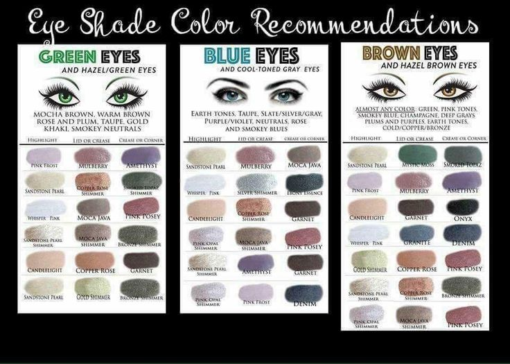 SeneGence ShadowSense is smudge proof, smear proof, waterproof, crease proof and last 4-18 hours. $22 plus tax  Visit my page Tammy's Love My Lips to order. https://www.facebook.com/groups/599014246926759/