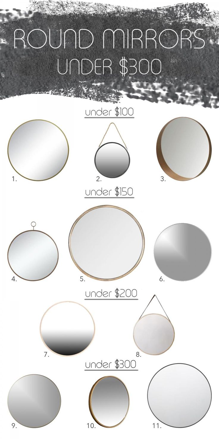 round mirrors under $300 mood board via Simply Grove