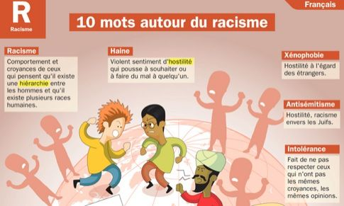 infographie discrimination - Google Search