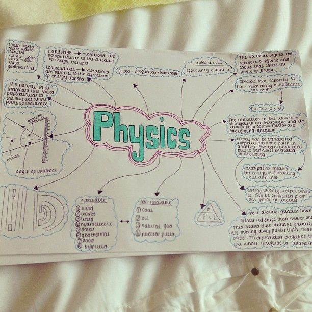 #physics #revision #exam