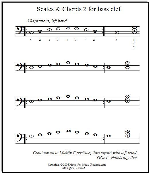 25 Best Ideas About Easy Piano Sheet Music On Pinterest: 25+ Best Ideas About Piano Scales On Pinterest