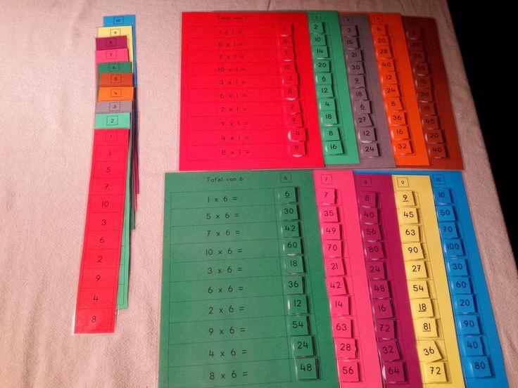klittenbandopdrachtkaarten tafels tafels rekenen tafel