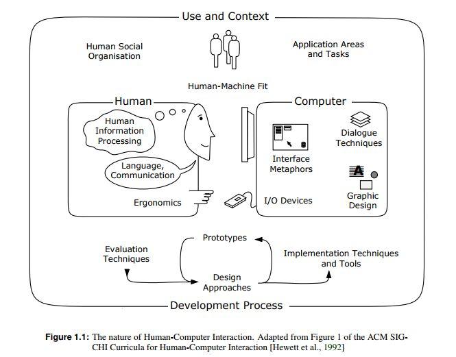 discovering psychology sensation and perception pdf
