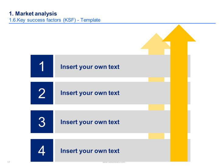 15 best Competitor Analysis Template By ex-McKinsey Consultants - competitive analysis format