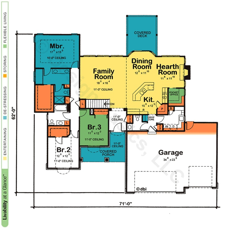 1000 Images About Kama Home Plan On Pinterest The