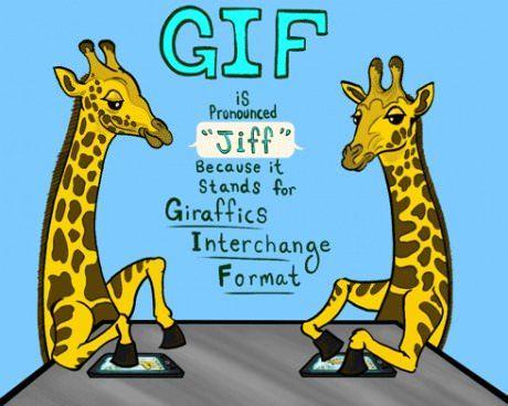 """Fun With English!!!"" meets ""Yer Inglish Sux!!!"" #666 - JIF vs GIF"