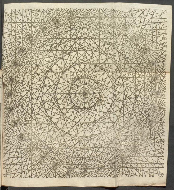 """""""De ventis"""" (the winds) from Francesco Barozzi, 'Cosmographia in quatuor libros', Venice, 1598"""