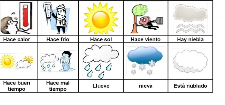 Weather in Spanish: Basic Spanish phrases for describing the weather. #Teaching Spanish #Spanish learning https://www.letslearnspanish.co.uk/wp-content/uploads/2013/11/Qu%C3%A9-tiempo-hace.emf_-1024x479.jpg https://www.letslearnspanish.co.uk/category/course-37/