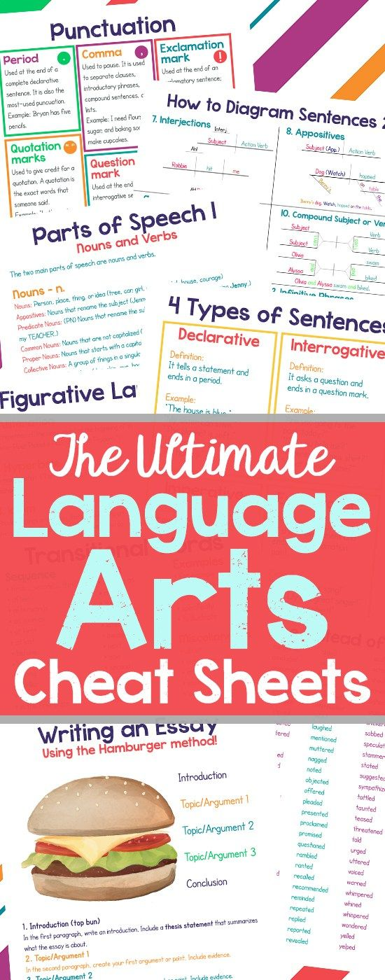 It's no secret that the English language can be hard to learn. Grab the printable resources in The Ultimate Language Arts Cheat Sheets to make learning Language Arts easier!