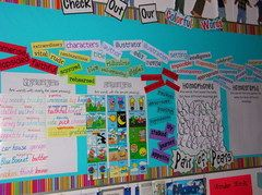 Vocabulary Activities: Vocab Ideas, Vocabulary Word, 2Nd Grade Reading, Teaching, Bulletin Board, Reading Resources, Classroom Vocab, Vocabulary Activities