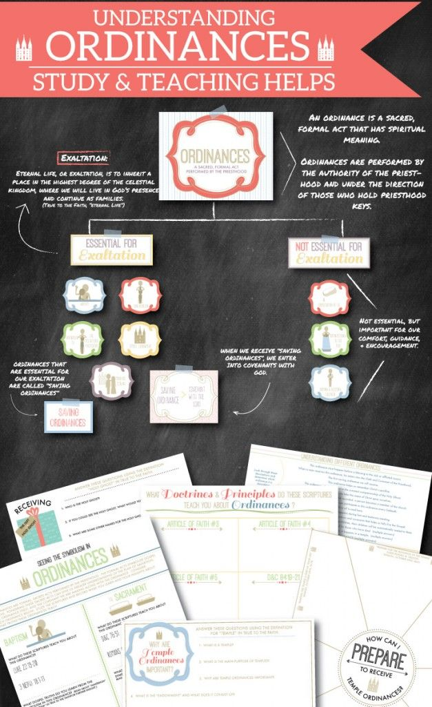 6 study pages and display images to understand the meaning and importance of ORDINANCES! Good for personal study, FHE, or class!