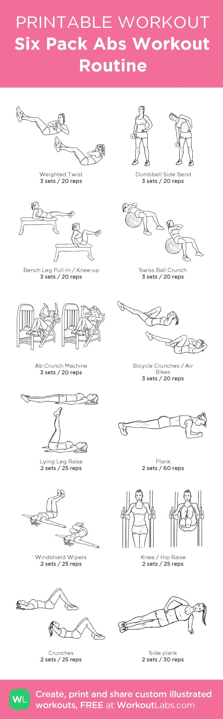 how to gain 6 pack abs fast