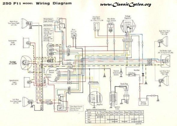 1981 Kawasaki 440 Ltd Wiring Diagram Diagram Kawasaki Wire