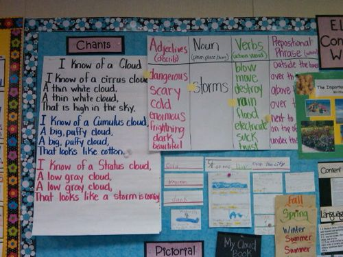 Chants and songs are great to expose students to academic vocabulary and literacy :)