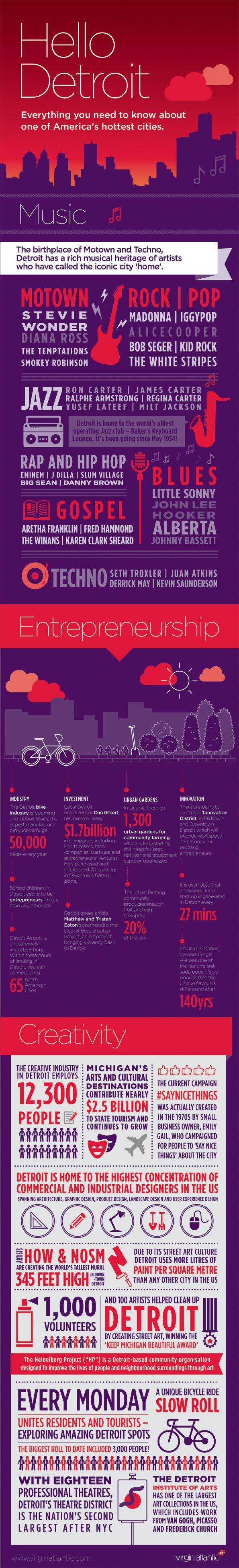 Virgin Atlantic highlights Detroit in this awesome infographic.