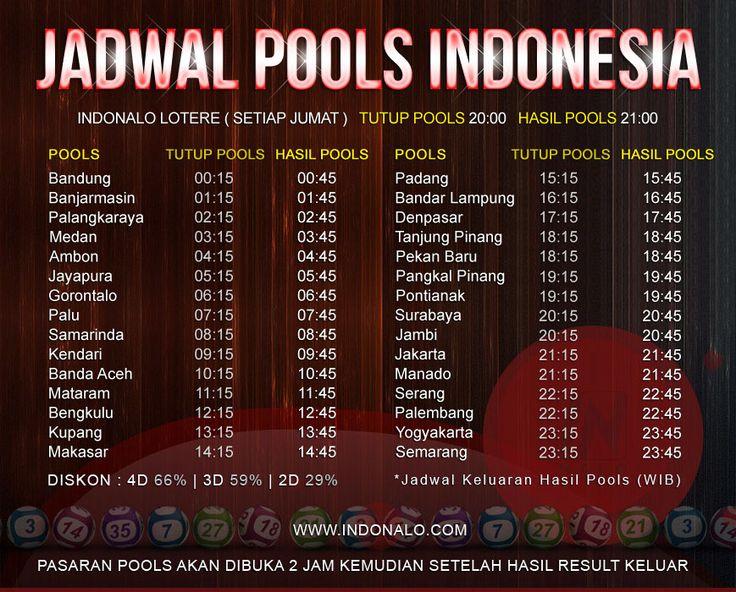 Prediksi Togel Palembang IndoNalo