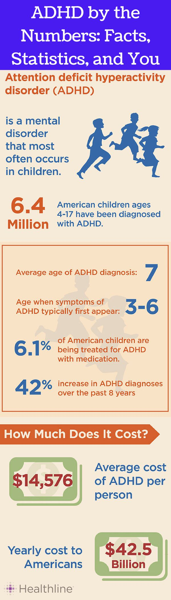 a description of the facts about adhd Overview & facts attention deficit hyperactivity disorder (adhd) affects children and teens and can continue into adulthood.