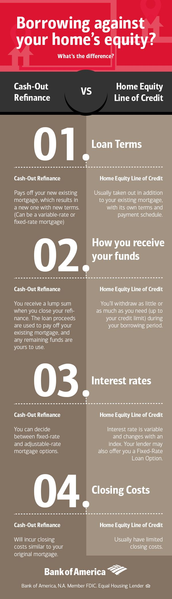 Interested in borrowing against your home's available equity to pay for other expenses? The good news is you have choices, but it can be tricky to weigh the options. This breaks down the key differences between a cash- out refinance and a home equity line of credit.  Learn more about home equity and what works for your financial picture.