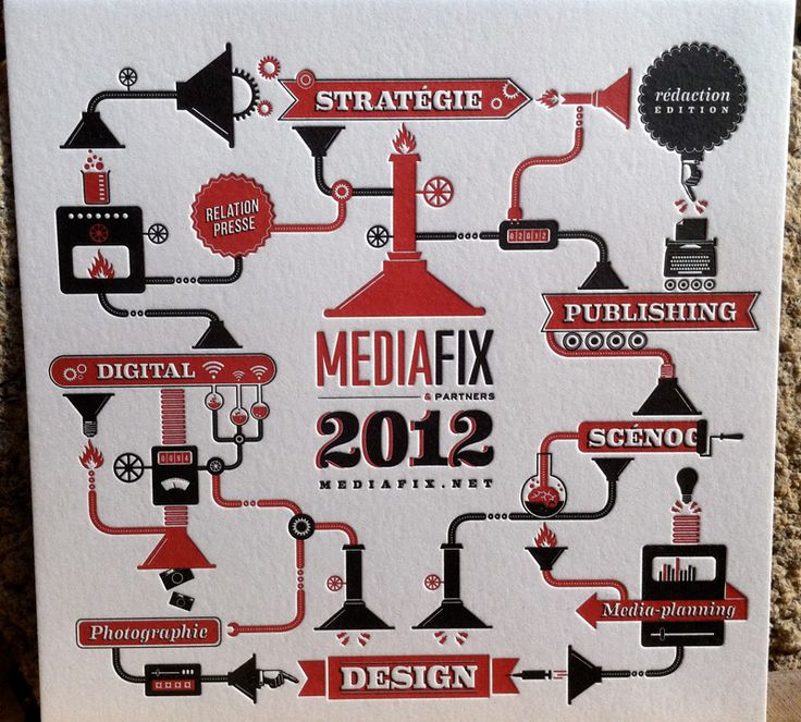 Mediafix greeting card