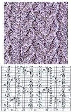 Knitted Lace chart