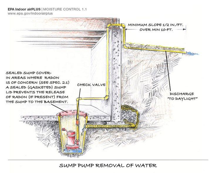63 best images about architectural details on pinterest. Black Bedroom Furniture Sets. Home Design Ideas