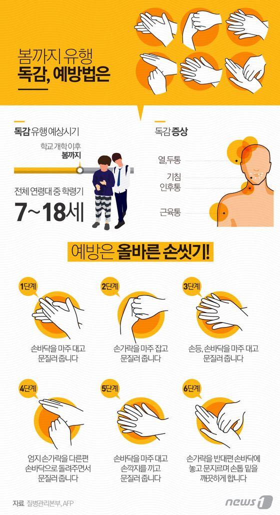 [그래픽뉴스] 봄까지 유행, 독감 예방법은? http://www.news1.kr/photos/details/?1803129 Designer…