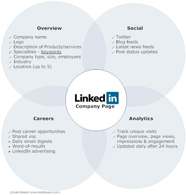 how to create an awesome linkedin company page