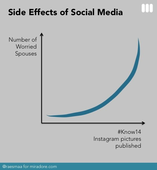 Conference Paradox: the best Instagram pictures need the most explaining at home #know14 #conferences