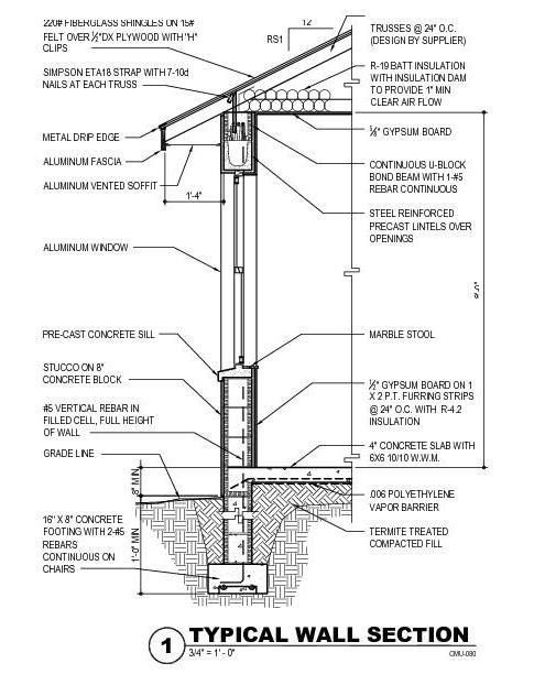 Wall Detail Section On Pinterest Section Drawing