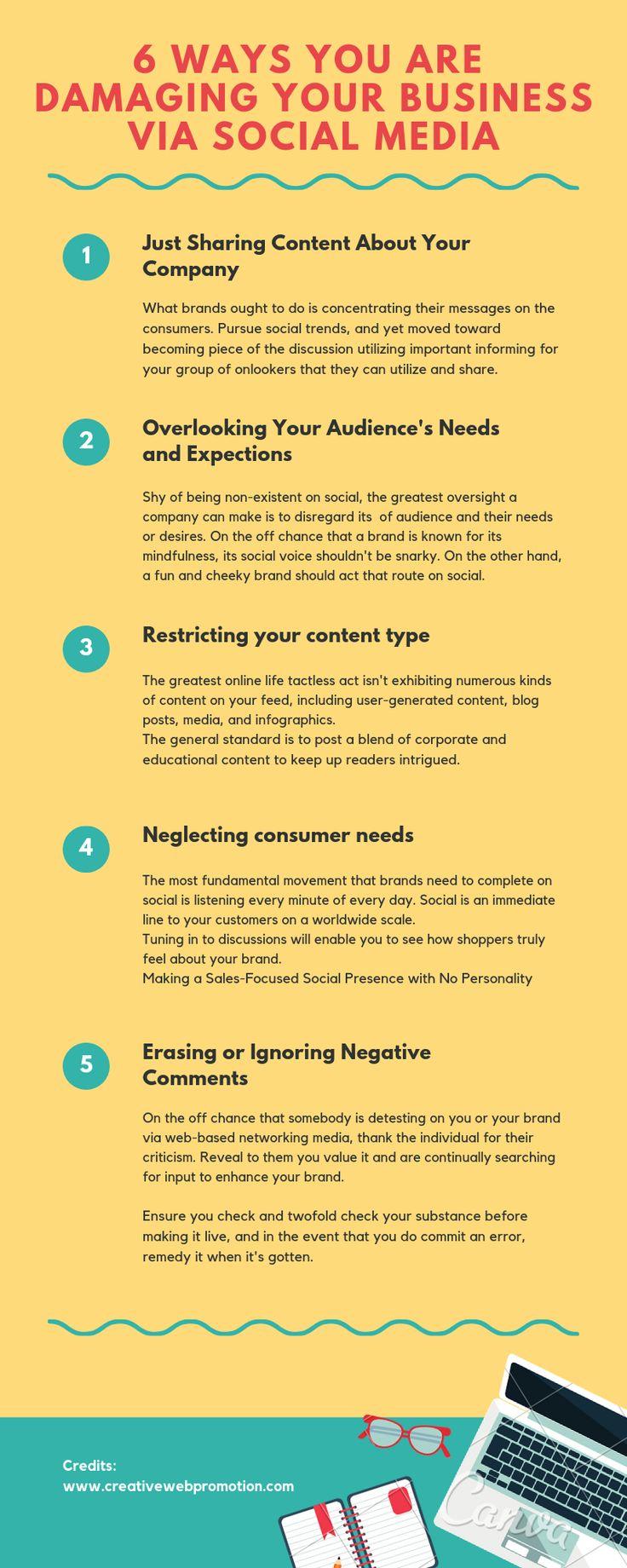 Contenttype Socialmedia Audienceexpectations