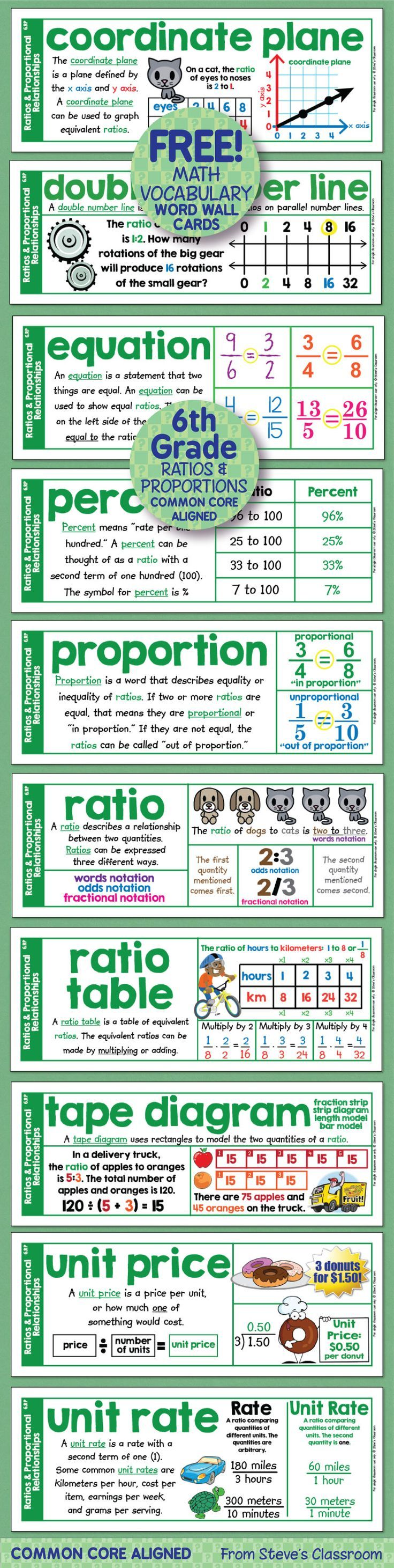 Free! Word wall cards for sixth grade math ratios and proportional relationships!: