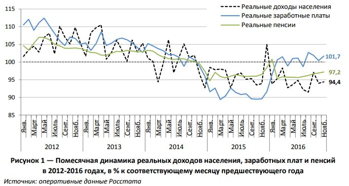 ЦБ всесокрушающий или куда нас ведет текущая денежно-кредитная политика http://прогноз-валют.рф/%d1%86%d0%b1-%d0%b2%d1%81%d0%b5%d1%81%d0%be%d0%ba%d1%80%d1%83%d1%88%d0%b0%d1%8e%d1%89%d0%b8%d0%b9-%d0%b8%d0%bb%d0%b8-%d0%ba%d1%83%d0%b4%d0%b0-%d0%bd%d0%b0%d1%81-%d0%b2%d0%b5%d0%b4%d0%b5%d1%82-%d1%82/  На РБКвышла хорошая заметка, посвященная анализу текущей денежно-кредитной политики и ее влиянии на состояние экономики. Она связывает воедино ключевые аспекты — экономическое положение…