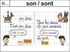 Mes leçons pour les Ce2 orthographe homophones grammaticaux