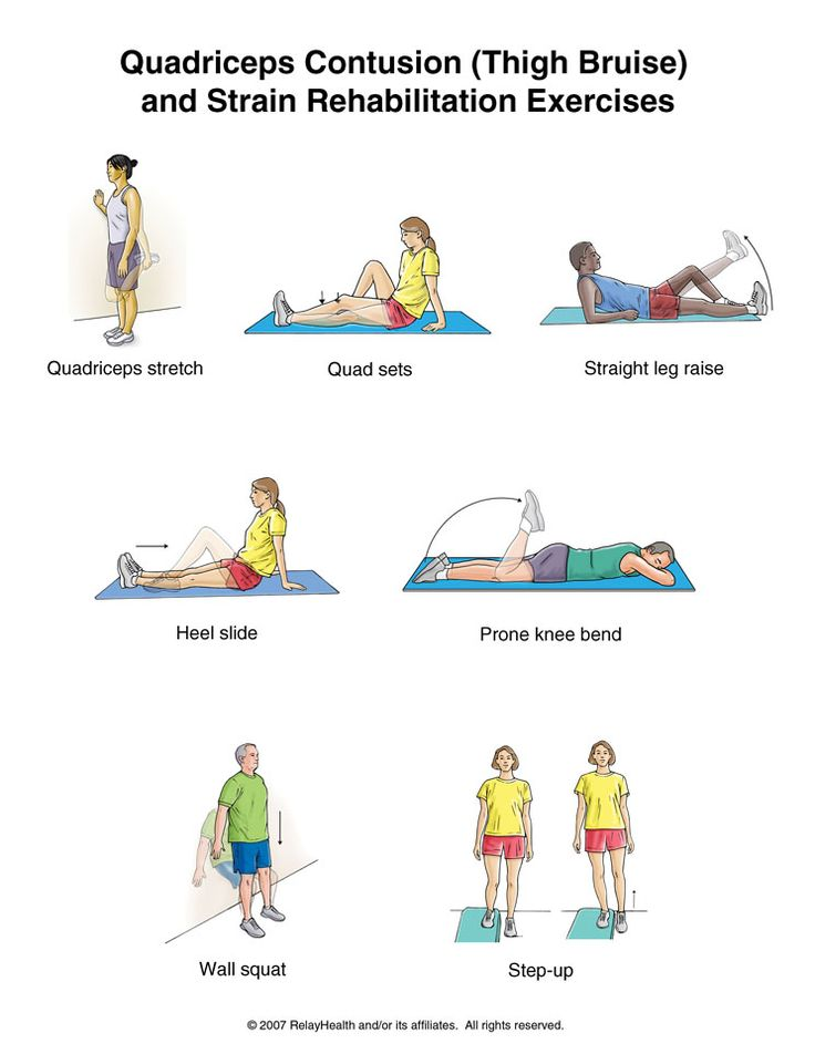 Best Physical Therapy Images On   Fitness Exercises