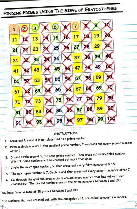 30 best Math- Prime and Composite images on Pinterest Teaching - prime number chart