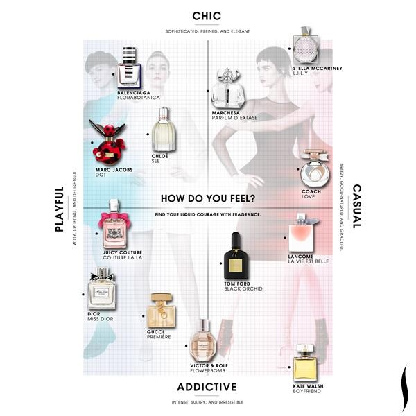 find a scent to match your mood  http://www.thebeautyclub.com.au/Search.aspx?category=Ladies+Fragrance==