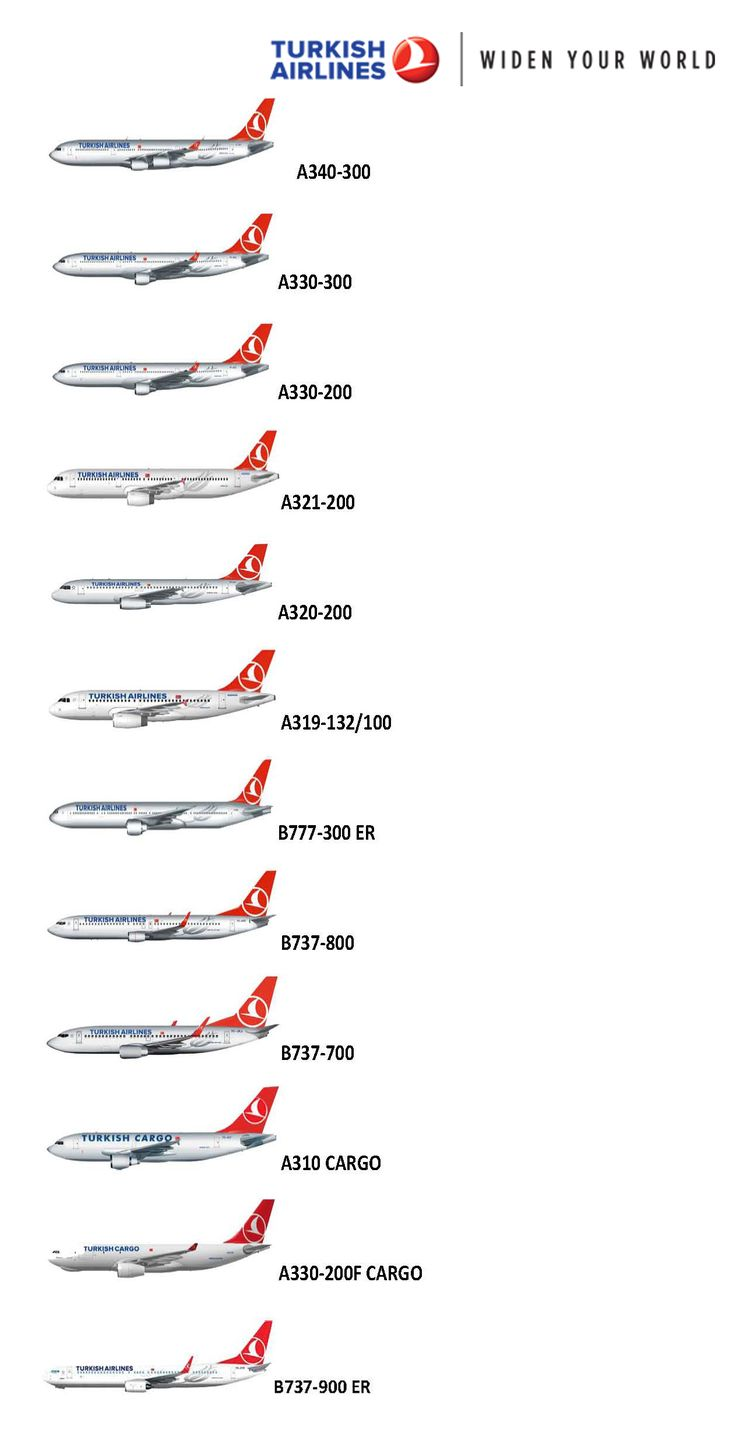 Turkish airlines fleet