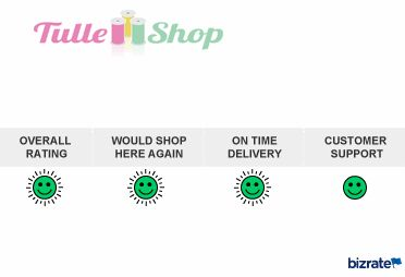 The Tulle Shop is your ultimate place to purchase ribbons, tulle, fabrics & wedding supplies. Wholesale price for every single product and immediate shipping after you place the order. The Tulle Shop is one stop place for all your wedding decorations need.
