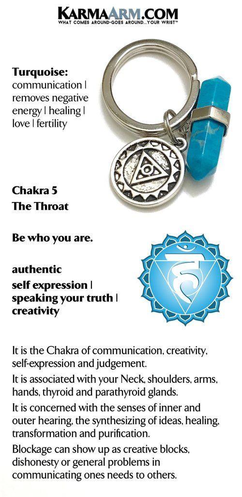 Keychain | Chakra: Throat | Reiki Healing Gemstone Turquoise