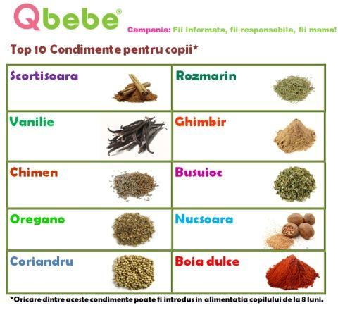 10 condimente pentru copii