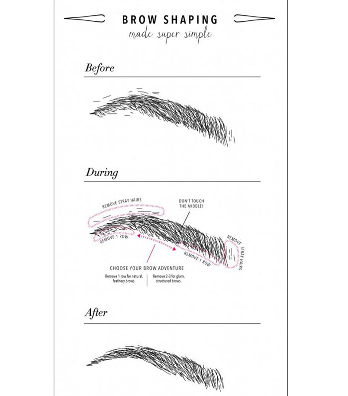 This Visual Guide to Growing Out Your Eyebrows Is Genius via @byrdiebeauty