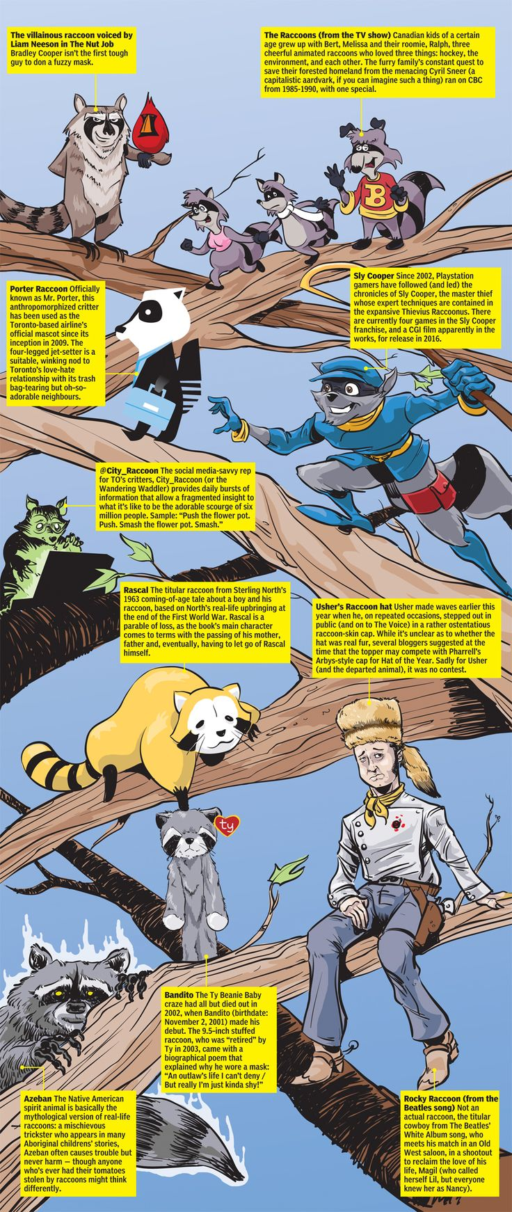 Behind the mask: From folklore to Guardians of the Galaxy, a brief look at raccoons in pop-culture history / Illustration by Andrew Barr #GOTG