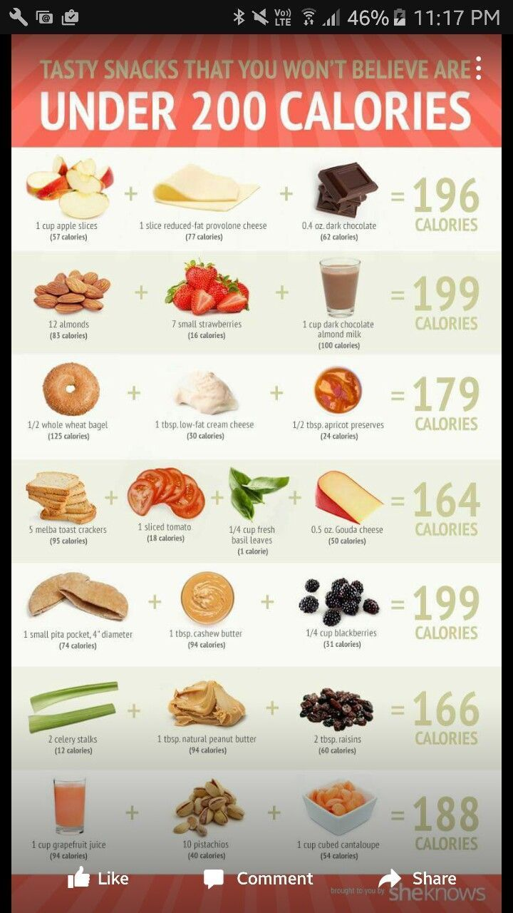 Pin On Health Nutrition