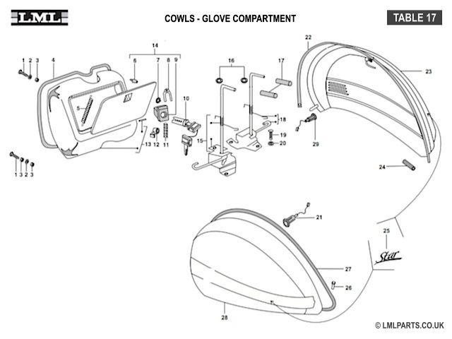 (17) COWLS-GLOVE COMPARTMENT - Tasso LML Scooter Spare Parts