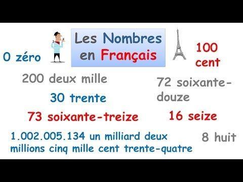 Los números en francés.