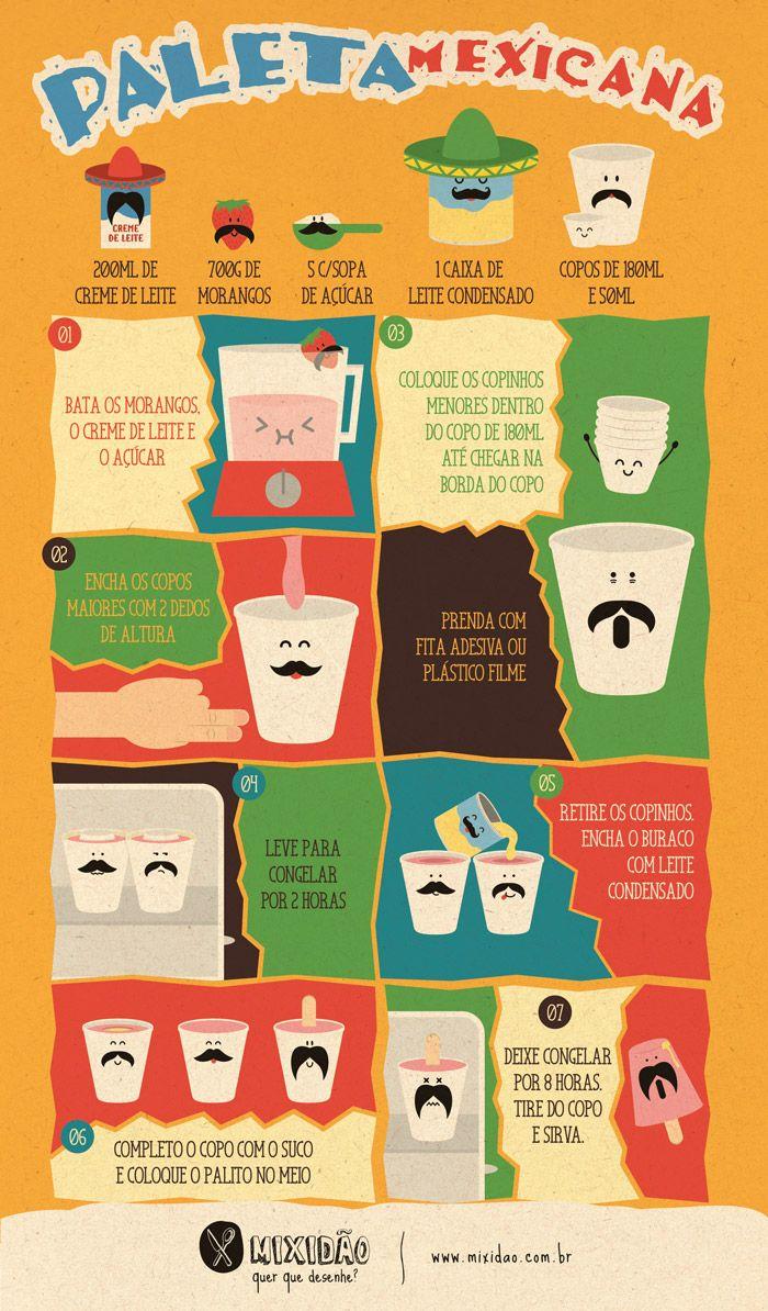 infografico-receita-ilustrada_paleta-mexicana.jpg (700×1194)