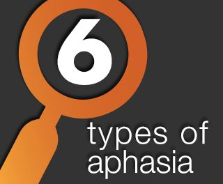 Types of Aphasia covered here. #aphasia