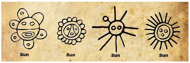 Taino symbols - meaning (for pictograph lessons)
