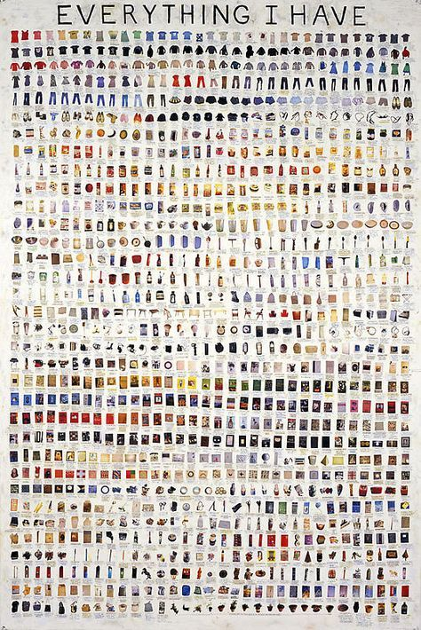 slowartday:  Simon Evans, Everything I Have, 2008